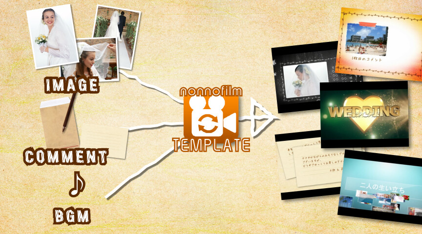 what-is-template-1min-poster